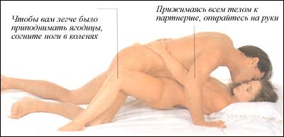 razrivi-matki-vo-vremya-seksa