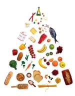 Экстренная диета